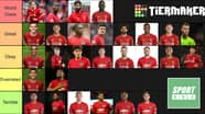 Liverpool And Manchester United Players Ranked From 'World Class' To 'Terrible'