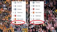 Wolves And Southampton Crown Themselves As Premier League Champions Amid European Super League