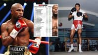 Floyd Mayweather 'Named Greatest Boxer Ever' By BoxRec With Muhammad Ali Fourth