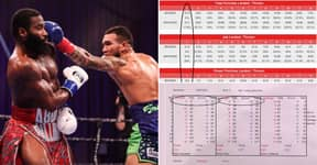 Boxer Controversially 'Wins' First Round On Judges' Cards Without Landing A Punch