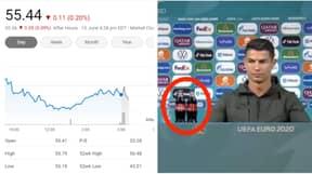 Cristiano Ronaldo's Coca-Cola Stunt Wipes $5.2 Billion Off Company's Stock Price
