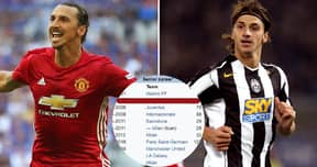 QUIZ! Can You Name The Missing Club From These Top Players' Careers?
