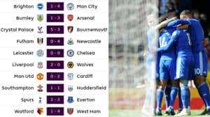 Punter Correctly Predicts All 10 Results On Premier League Final Day, Wins £117,000 From £5 Bet