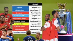 The Top Five Rivals Of Each Premier League Team, According To Fans