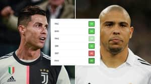 Cristiano Ronaldo Vs Ronaldo Nazario In FIFA 20 Could Finally Decide The Better Player