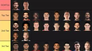 A Football Fan Has Created The Ultimate Tier List For World Class Attackers