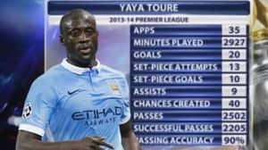Remembering When Yaya Toure Was The Best Midfielder In World Football