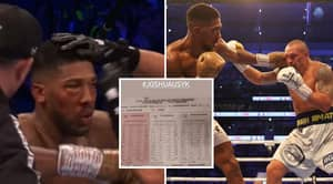 Judges Scorecards Reveal That Anthony Joshua Was Winning Until His Eye Injury In The Ninth-Round