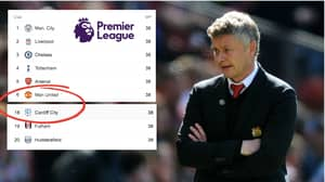 Man Utd End Premier League Season As Close To Relegation Zone As Top Of The Table