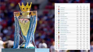Someone Has Created An All-Time Premier League And English First Division Table