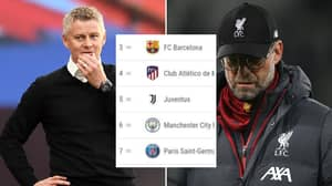 UEFA's New Five-Year Rankings List Has Manchester United Ahead Of Liverpool