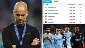 Manchester City Have The Biggest Net Spend In Europe Since Pep Guardiola Joined As Manager
