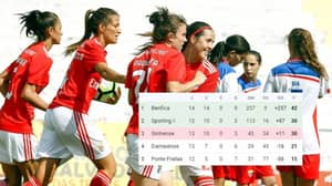 Benfica Women's Team Record This Season Is Utterly Ridiculous
