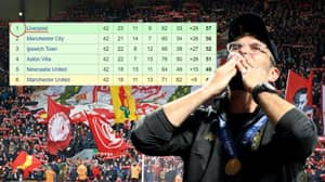 The Last Time Liverpool Played Norwich At Home On Opening Day They Won The League