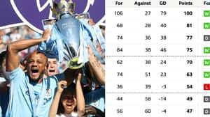 ESPN Predict 2018/19 Premier League Table
