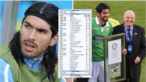 Sebastián Abreu Is The Guinness World Record Holder For Most Professional Clubs Played For