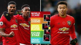 Manchester United Fans Ranked Current Squad From 'World Class' To 'Deadwood'
