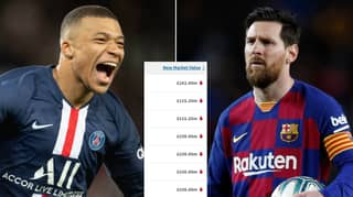 How Much Prices For Most Valuable Players In The World Have Dropped