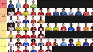 Every Premier League Youngster Ranked From 'World Class' To 'S**t'