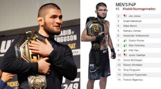 Khabib Nurmagomedov Made UFC No 1 Pound-For-Pound Fighter Ahead Of Jon Jones