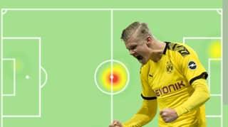 Erling Haaland's Heat Map Vs Hoffenheim Was Embarrassing