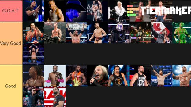 WWE Male Superstars Ranked From G.O.A.T To Trash