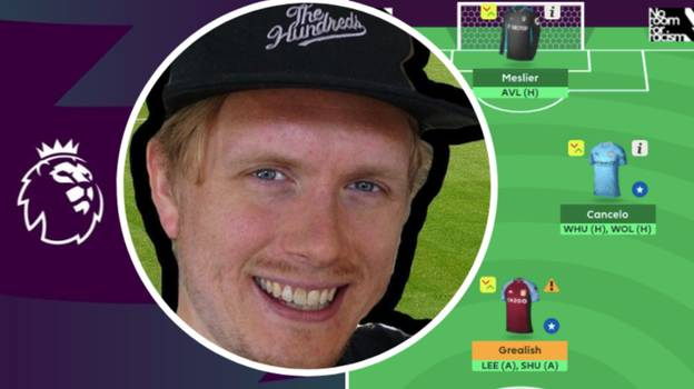 Meet The Man Behind The Fantasy Football Leaks That Have Caused Clubs To Ban FPL
