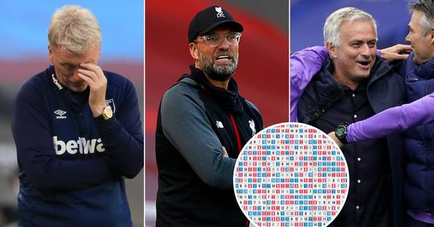 Every Premier League Club's 2020/21 Season Start Ranked From Impossible To Easy