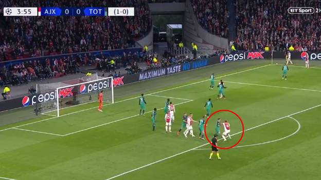 Fans Notice Something Very Bizarre About Matthijs de Ligt's Goal Versus Tottenham