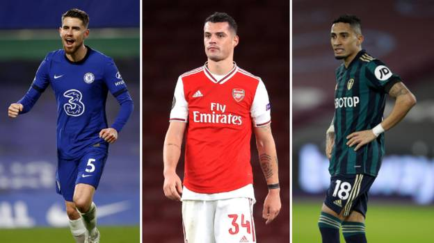 The Top 10 Best-Performing Premier League Players In 2021 According To New Algorithm