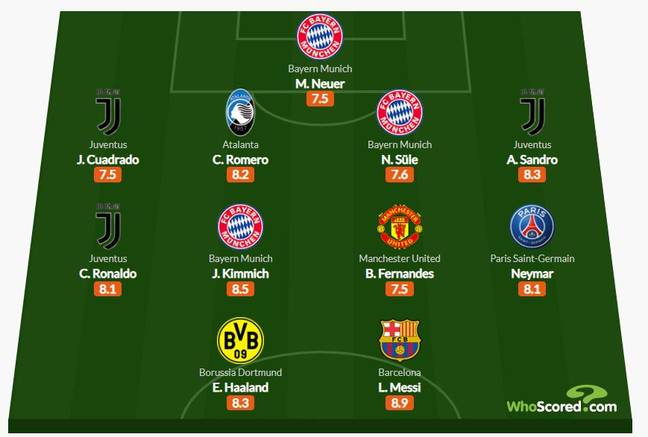 Best XI according to WhoScored. Image: WhoScored.com