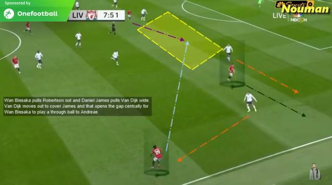 How United's attack worked against Liverpool. Image: YouTube