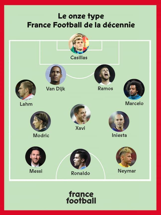 Credit: France Football