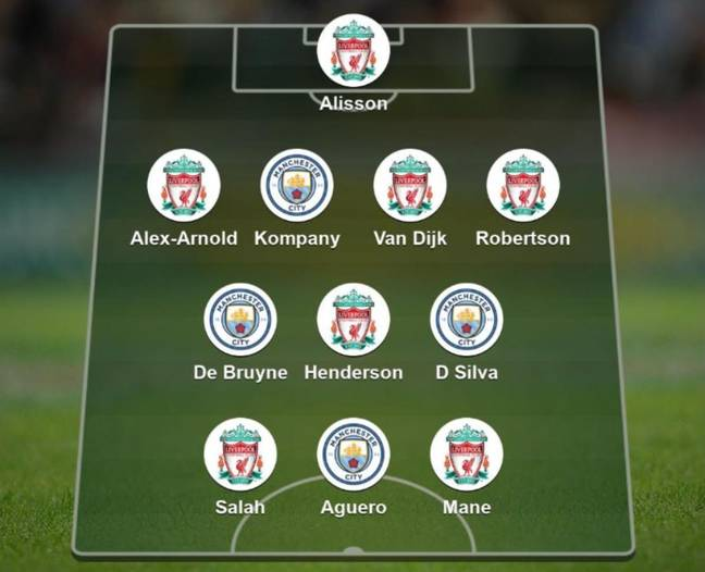 Image Credit: BBC Sport