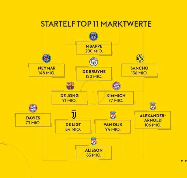 Image: Sky Sports Germany