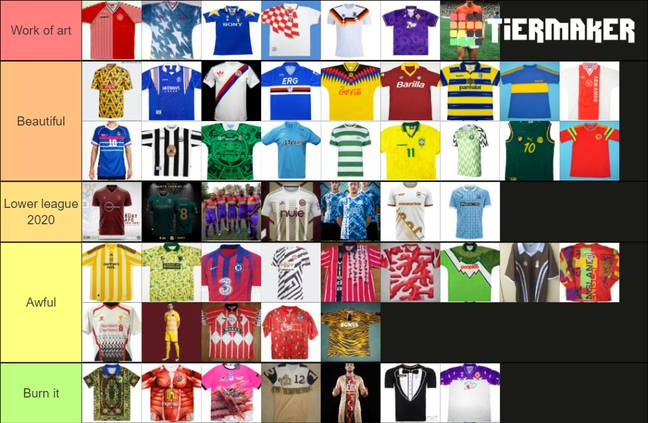 Our kit ranking. Image: Tiermaker