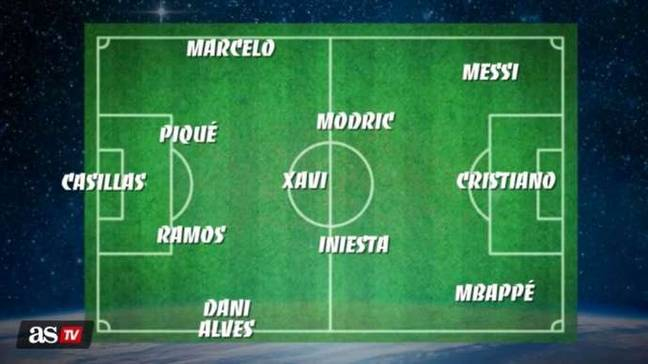 World XI of the decade. Image: AS