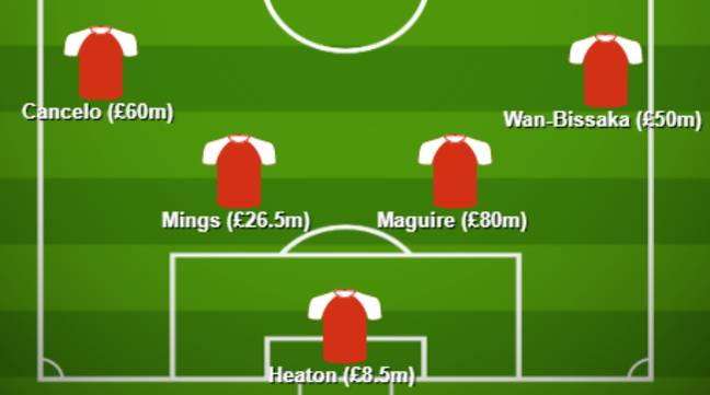 Two Manchester United new signings Harry Maguire and Aaron Wan-Bissaka are in the expensive defence