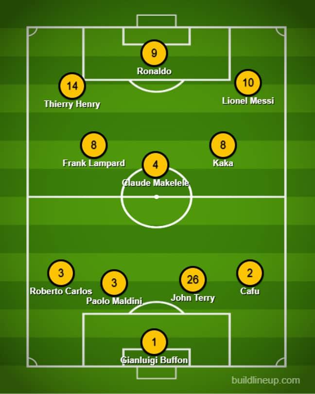 Ronaldinho's all time Champions League XI. Image: linebuildup.com