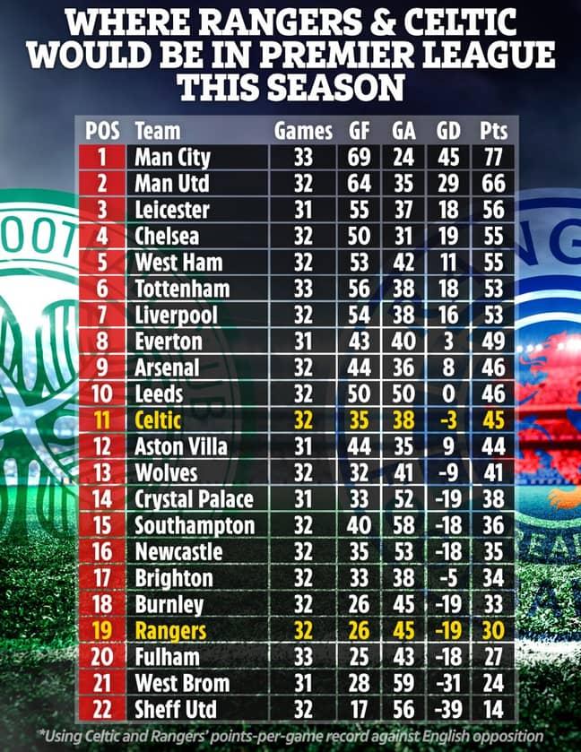 The British Super League this season. Image: The Sun