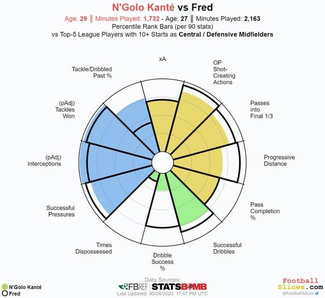 Fred Kante Slice