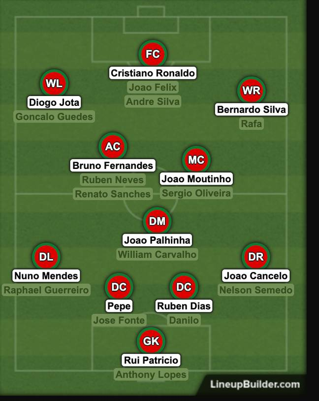 A select few from Portugal's ridiculous depth.