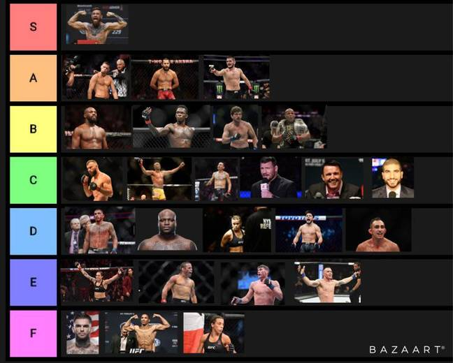 The tiers of UFC personalities. Image: Reddit