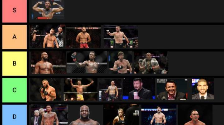 UFC Stars Ranked In Tier System Based On Their Personality