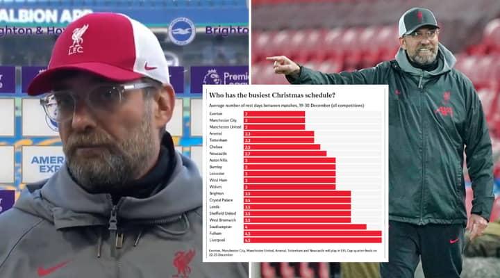 Liverpool Have Easiest Christmas Schedule Despite Jurgen Klopp's Complaints