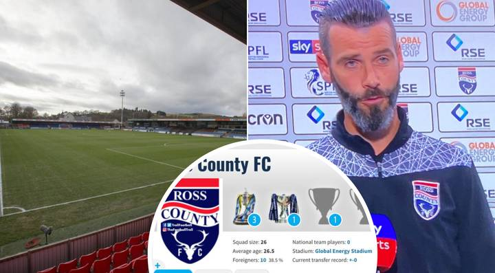 All Three Of Ross County's Goalkeepers Are Called Ross