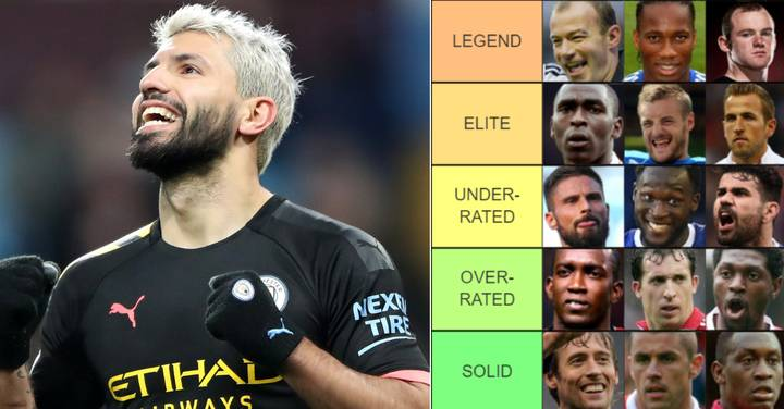 Legendary Premier League Strikers Ranked From 'GOAT' To 'Not A Footballer'