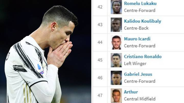 Cristiano Ronaldo Blocked Website After They Lowered His Transfer Value