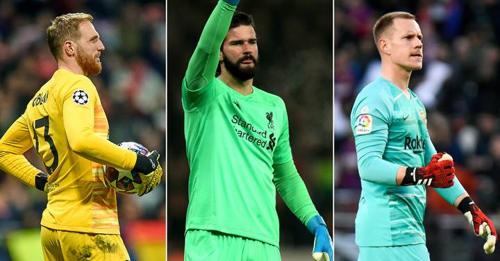 The 10 Best Goalkeepers In World Football Right Now Have Been Ranked