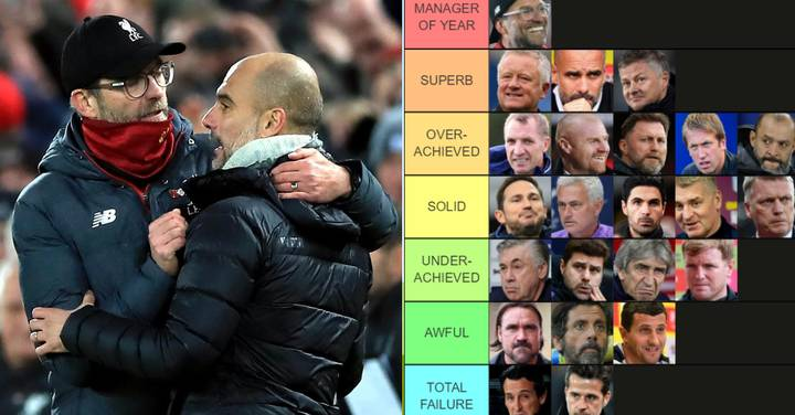 Every Premier League Boss Ranked From 'Manager Of The Year' To 'Total Failure'